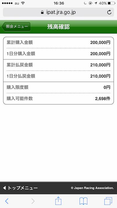 1レースに1万円使うのは普通?