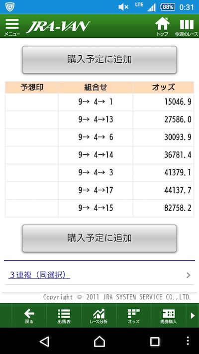 新潟5Rのシゲルボスザル絡みの3連単150万て安すぎね?