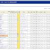デムーロと戸崎の騎乗数の差wwwwww