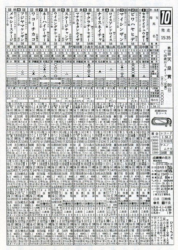 天皇賞・秋