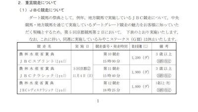 京都JBC 10Rスプリント(15:00)→11Rクラシック(15:40)→12Rレディスクラシック(16:25)のレース順に決定