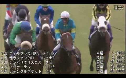 史上最高のジャパンC馬
